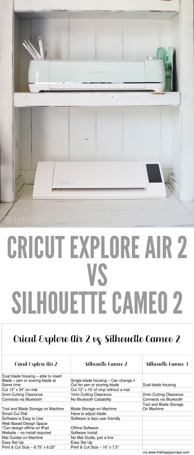 If you've looked at cutting machines, then you've had the question - Cricut Explore Air 2 vs. Silhouette Cameo 2. I'm sharing my thoughts on the blog.